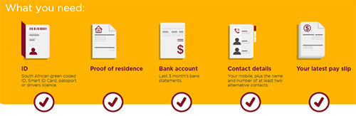 cash converters loan process